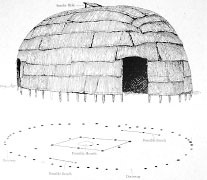 Rendition of archaeological plan of late Woodland Long House from Paspahegh, James City County.